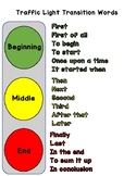Traffic Light Transition Signal Words Poster