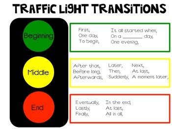 traffic light transitions by shanna callahan teachers pay teachers. Black Bedroom Furniture Sets. Home Design Ideas