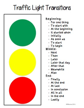 picture about Traffic Light Printable identify Website traffic Light-weight Transitions