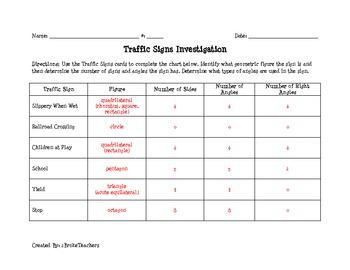 Traffic Signs Investigation Activity