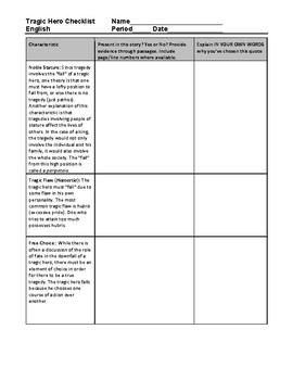 Tragic Hero Checklist