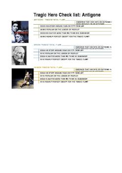 Tragic Hero checklist: Antigone, Creon, Haimon
