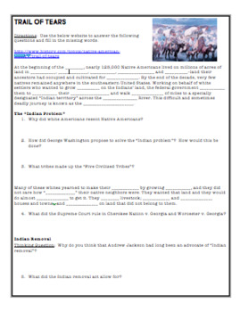 Trail of Tears: A Web Activity