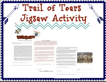 Trail of Tears Jigsaw Activity