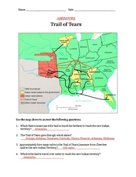 Trail of Tears Unit