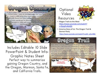 Trails West PowerPoint and Infographic Notes