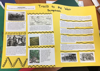 Trails to the West Scrapbook Activity