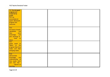 Trainee Teacher/NQT Teaching Standards Annual Review Template