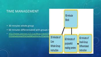Training Presentation for Fountas & Pinnell Continuum