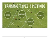 Training Types & Training Methods PDF