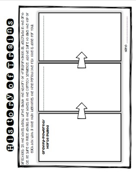 Trains: Non-Fiction Reading Packet for Grades 3-5 (Use with Polar Express)