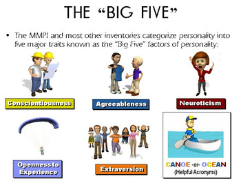 Trait Theory PowerPoint
