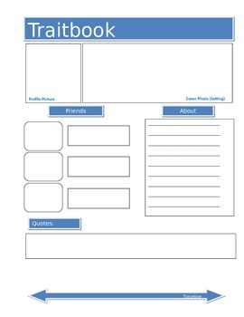 TraitBook Character Trait Graphic That Resembles Facebook Profile Page