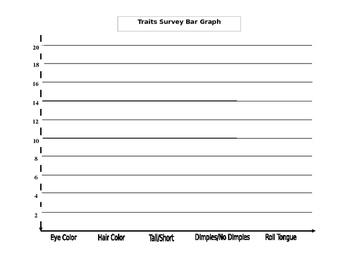 Traits Data Collection & Bar Graph