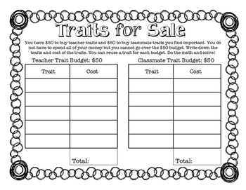 Traits For Sale