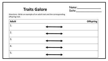 Traits Galore
