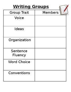 Traits Writing Groups Form