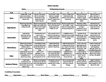 Traits Writing Self-Assessment