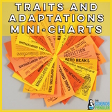 Traits and Adaptations Mini-Charts