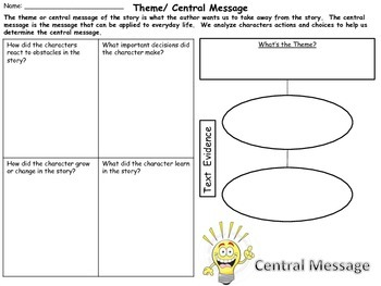 Traits and Theme/Central Message