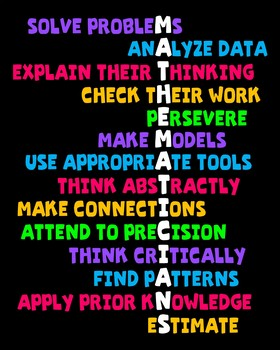 Math Poster Traits Of Mathematicians Classroom Decor Poster