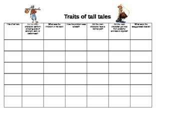Traits of Tall Tales