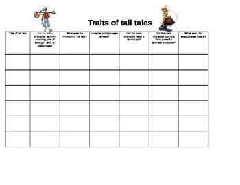 Traits of Tall Tales