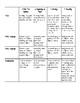 Trampoline Park Field Trip Lesson Plan (Sky Zone) 8TH