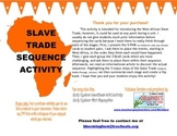 Trans-Atlantic Slave Trade Picture Sequence