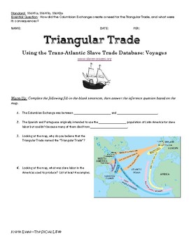 Trans-Atlantic Triangular Trade Webquest