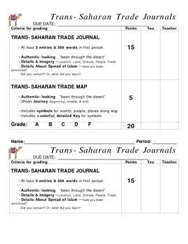 Trans-Saharan Trade Journal