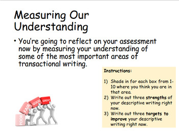 Transactional Writing: Self Assessment