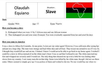 Transatlantic Slave Trade Simulation