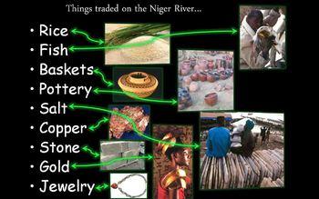 Transatlantic 'Triangular'  Slave Trade