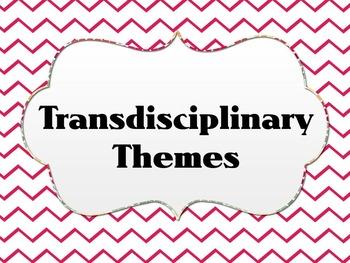Transdisciplinary Theme- Art, Pink Chevron IB PYP