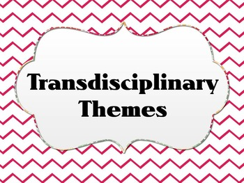 Transdisciplinary Theme- Pink Chevron  IB PYP