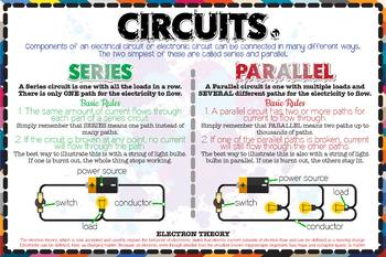 Transfer of Energy: Circuits and Current