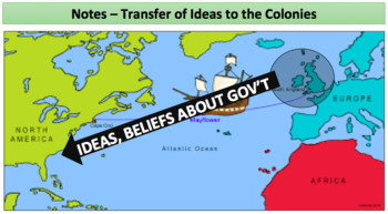 Transfer of Ideas from England to North America (LP + Docs + PPT)
