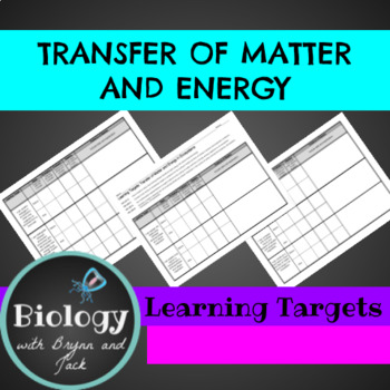 Transfer of Matter and Energy in Ecosystems Learning Targets