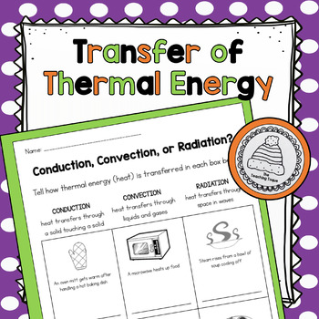 Transfer of Thermal Energy (Heat) Worksheet/Activity