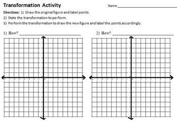 Transformation Activity