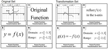 Transformation Function SET 1 Match (Precalculus)