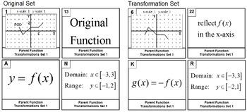 Transformation Function SET 1 Match (Precalculus)