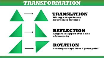 Transformation Poster