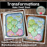 Transformations Rule Cheat Sheet (Reflection, Rotation, Tr