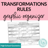 Transformation Rules Graphic Organizer