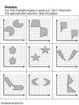 Transformation Sort and Interactive Notebook
