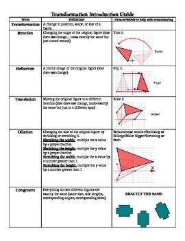 Transformation Study Guide (vocab terms)