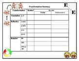 Transformation Summary Fill In Worksheet PDF