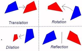 Transformation Task - Reflection, Rotation, Translation, and Dilation